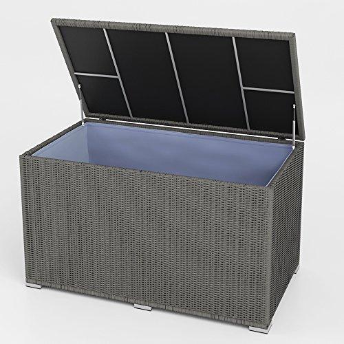 garten aufbewahrungsbox vergleich 2019. Black Bedroom Furniture Sets. Home Design Ideas