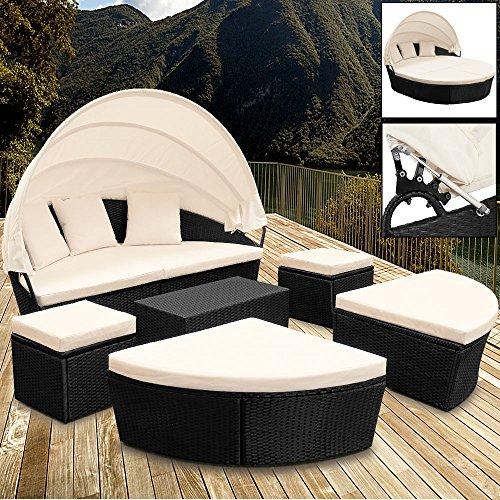 sonneninsel vergleich 2018. Black Bedroom Furniture Sets. Home Design Ideas